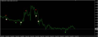 Советник по индикатору RK-ml-RSI_EMA_MTF_2